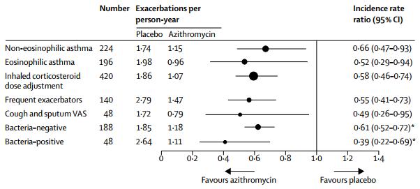 Vremea turnu severin azithromycin